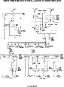1998 jeep wiring diagrams pdf techunick biz