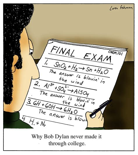 Chemistry Coloring Page Cartoon Why Bob Dylan Never Made It Through College by Chemistry Coloring Page