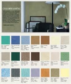 ralph paint colors ralph color palettes