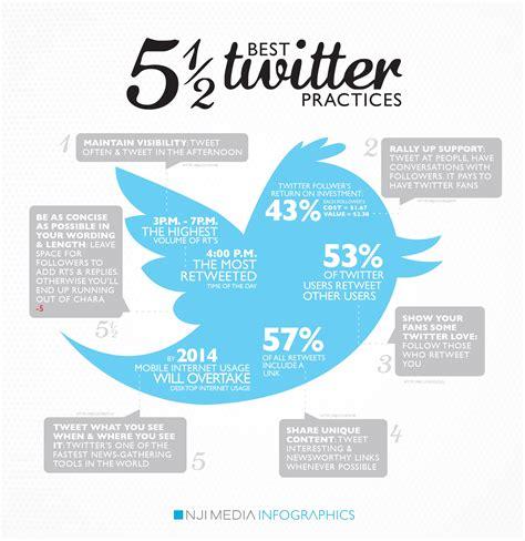 best tweeter best practices in 2012 infographic bit rebels