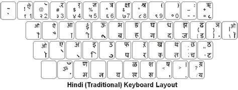 keyboard layout in hindi hindi keyboard labels dsi computer keyboards