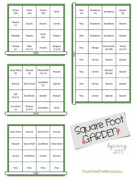 Square Foot Garden Plans For Spring Onecreativemommy Com Square Foot Garden Layout Ideas