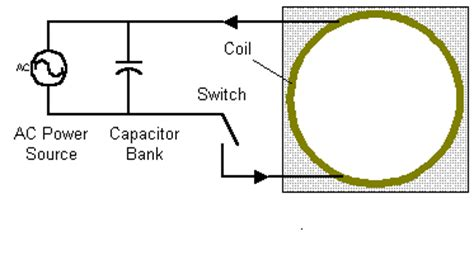 capacitor bank question capacitor bank explanation 28 images power electrical panels switchgear capacitor bank buy