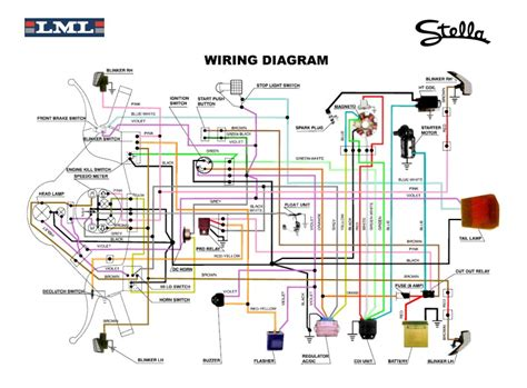vespa lml wiring diagram lml scooters spare parts ordering dlx