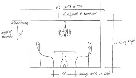 Dining Room Chandelier Size How Do I Size My Dining Room Or Dinette Chandelier