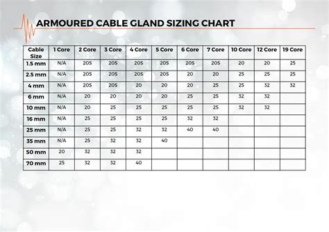 motor rating and cable size chart cable sizes chart cable sizing calculation open