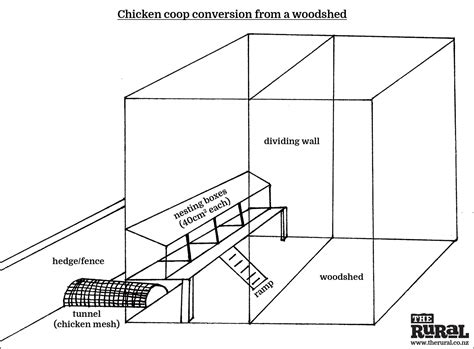 hen house plans free download diy free range hen house plans plans free