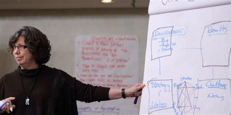 msod degree master s in organization development