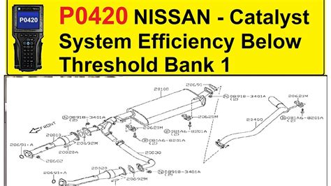 2006 nissan maxima p0420 p0420 nissan catalyst system efficiency below threshold