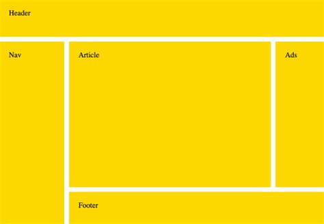 basic html table template basic html layout with css simple website templates