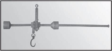 Timbangan Ohauss macam macam alat untuk mengukur massa atau berat