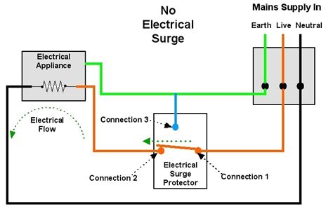 Protector Wiring whole house surge protector wiring diagram wiring diagram