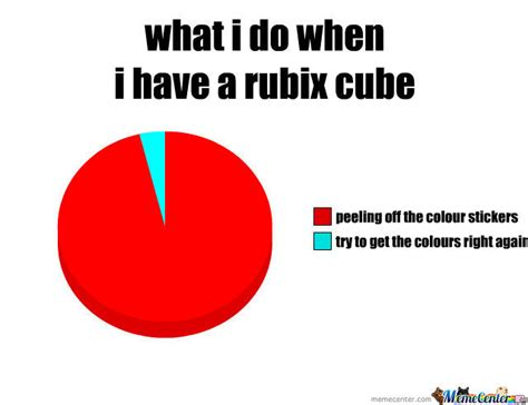 cube meme rubix cube by lotti666 meme center