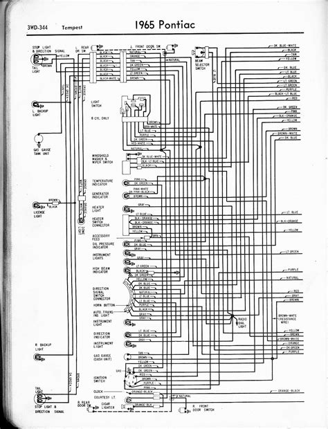 1967 pontiac grand prix wiring diagrams free 1967 free