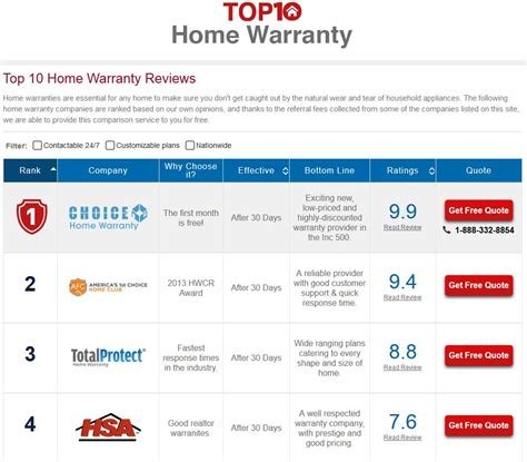 house warranty insurance 28 images choice home
