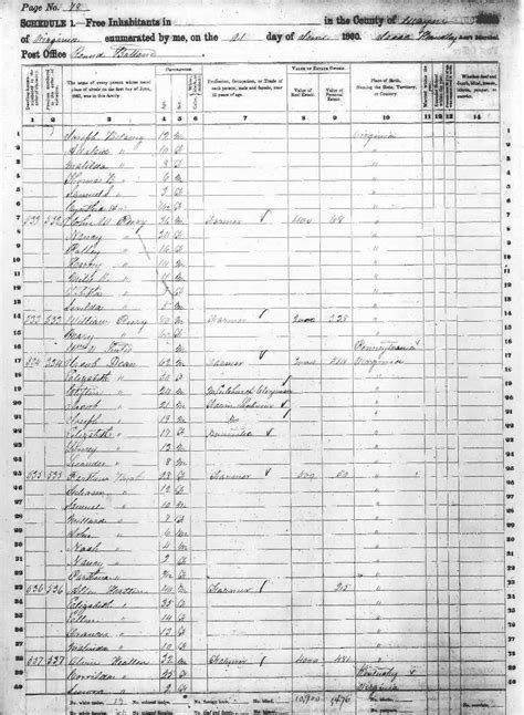 Wayne County Records Wayne County Wv 1860 Census Images Us Data Repository Genealogy Records