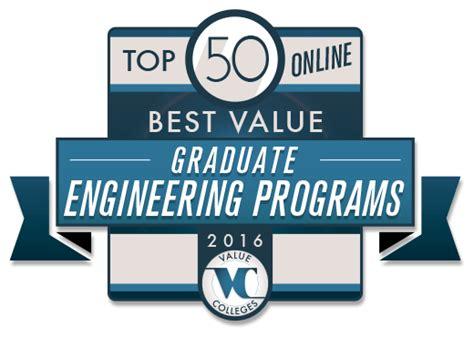 best chemical engineering schools graduate chemical engineering program rankings