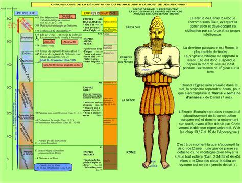 histoire gographie 5e programme 2091717363 sujets isral peuple et pays selon la bible jrusalem cartes