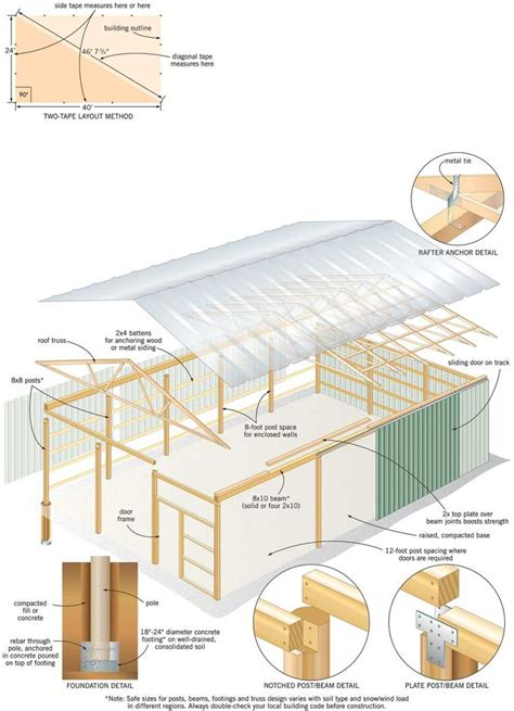 Superior Pole Barn House Blueprints #4: 8dab2c49610ab559f8b3e9d0c79617fe--pole-barn-plans-diy-pole-barn.jpg
