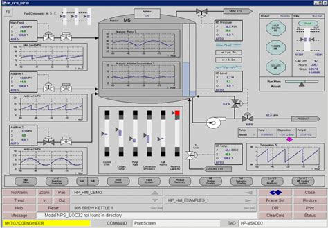 design performance graphics inc high performance hmi design novatech process control