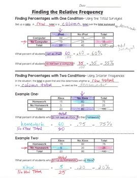 two way frequency table worksheet answers two way tables and relative frequency worksheet answers