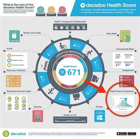 Fitness World Graphic 1 health score comparison