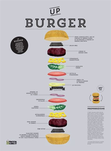 recipe infographics 42 best images about infographics on pinterest