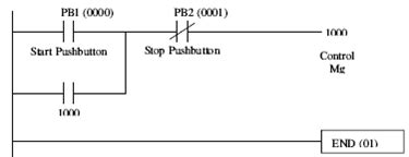 plc ladder start stop motor induksi start stop plc