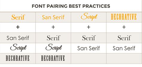 decorative font pairing how to use fonts effectively a non designers guide