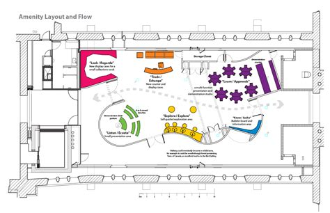 discovery zone layout 301 moved permanently