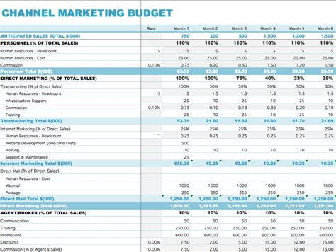 marketing budget template 7 free marketing budget templates marketing au