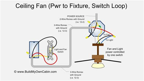 How To Wire A Ceiling Light And Switch Ceiling Fan Wiring Diagram Switch Loop