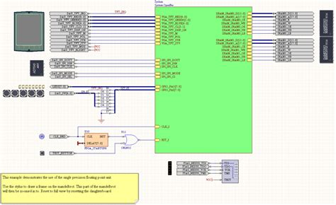 openbus tutorial interfacing to the top level schematic