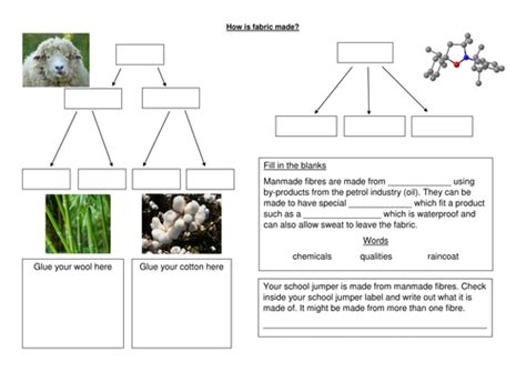 design technology cover worksheets how fabric is made worksheet natural and man made with