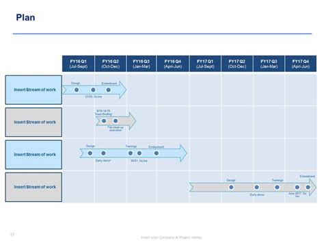 project plan and timeline template 21 best project plan templates project timeline
