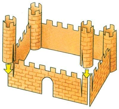 How To Make A Paper Castle By Steps - 56 best middle ages history resources images on