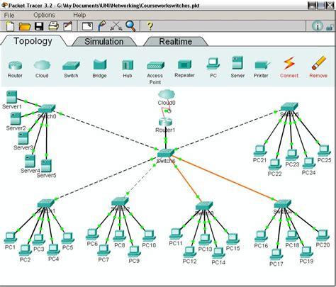 network packet layout anthony edwards portfolio networks