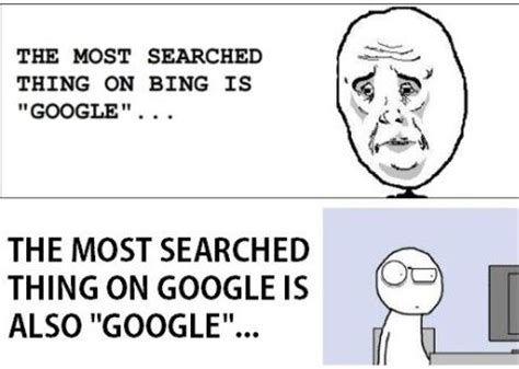 most searched thing on google google