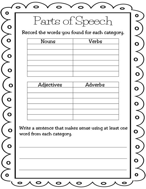 Nouns Verbs Adjectives Worksheet by Worksheets Noun Verb Adjective Adverb Worksheet