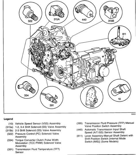 transmission control 2001 pontiac bonneville free book repair manuals pontiac montana 2001 automatic shift speed sensor transmission problems