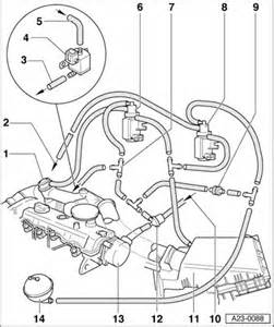 audi workshop manuals gt a3 mk1 gt power unit gt 4 cyl diesel direct injection engine tdi mech