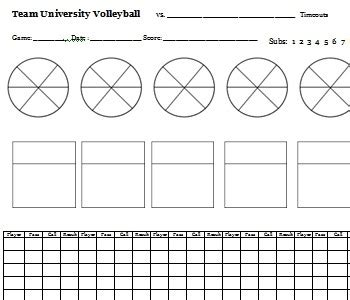 printable volleyball rotation wheel volleyball coach resources volleyball coach chuck rey