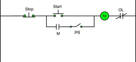 start stop jog circuit motor control circuit diagram electrical az