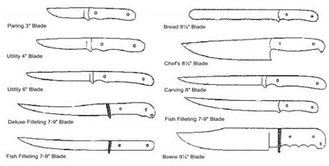 Japanese Kitchen Knives Review How To Choose The Right Survival Knife 4
