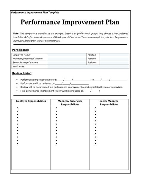 plan for improvement template 41 free performance improvement plan templates exles
