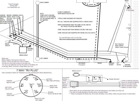 7 pin trailer wiring diagram for hookup wiring diagrams