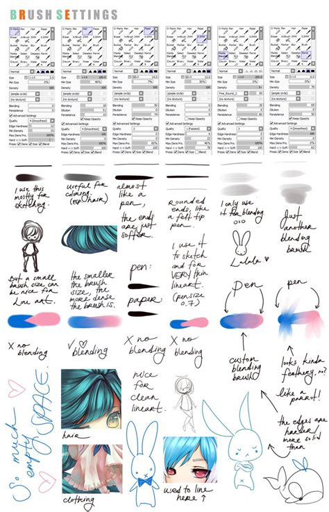 paint tool sai default brushes brush settings by fuwaffy on deviantart