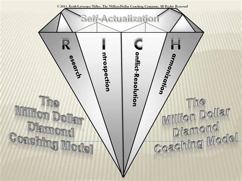 diamond coaching model leadership coaching blog