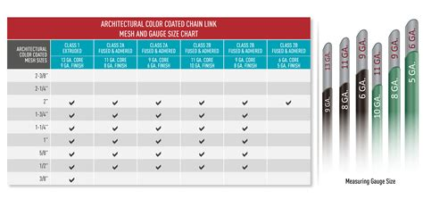 color coated merchants metals architectural color coated chain link