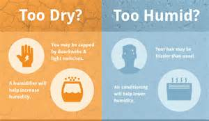 in home humidity levels the key to home comfort savings
